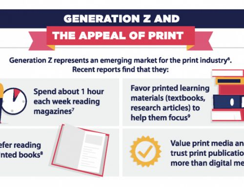 Generation Z and the Appeal of Print
